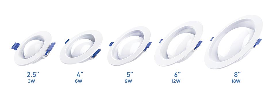 LED Downlight De Series Saturno