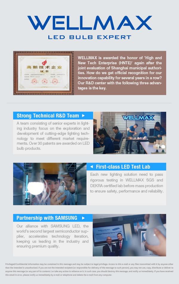 High&New Technology Enterprise